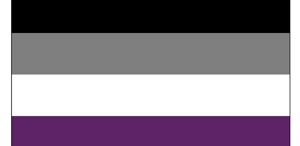 Difference between asexuality and abstinence