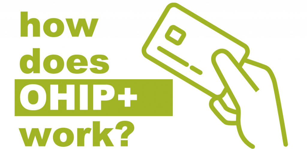 "Text says ""How Does OHIP+ Work?"" and on the right is an icon of a hand with an ID card."